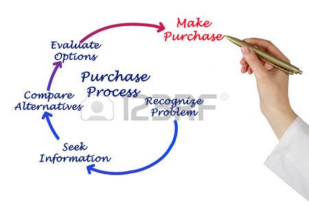 proceso compra 2